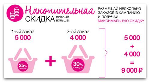 skidka-2